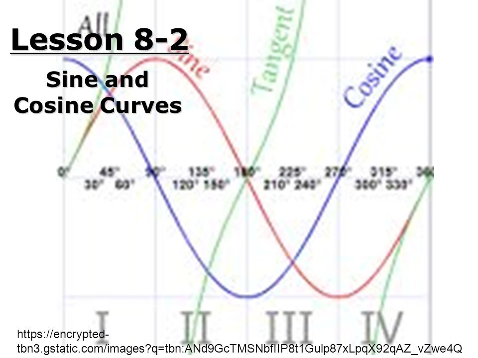 This is illustrated by the cosine graph below: blue: y = -1/2 cos x red: y = cos x Notice: y = -1/2 cos x has an amplitude of 1/2