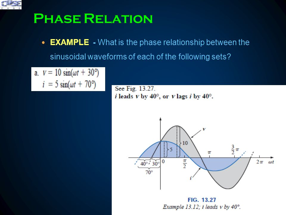 EXAMPLE - What is the phase relationship between the sinusoidal waveforms of each of the following sets