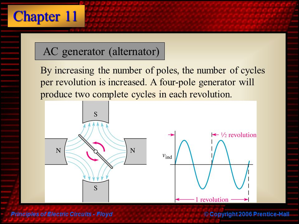 Principles of Electric Circuits - Floyd© Copyright 2006 Prentice-Hall Chapter 11 AC generator (alternator) By increasing the number of poles, the numb