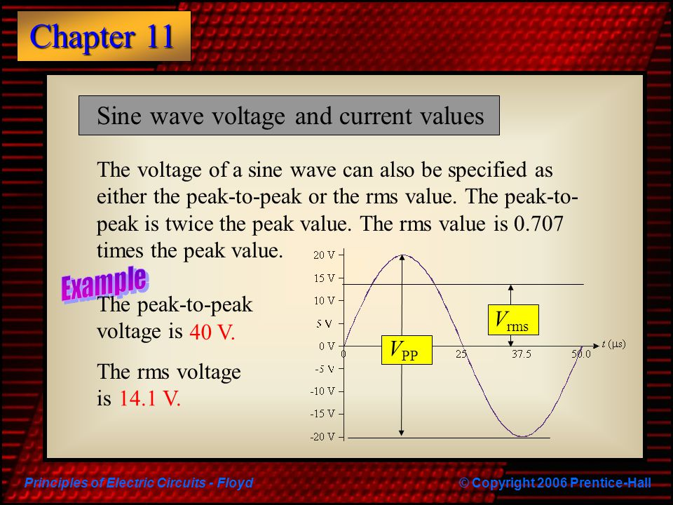 Principles of Electric Circuits - Floyd© Copyright 2006 Prentice-Hall Chapter 11 The voltage of a sine wave can also be specified as either the peak-t