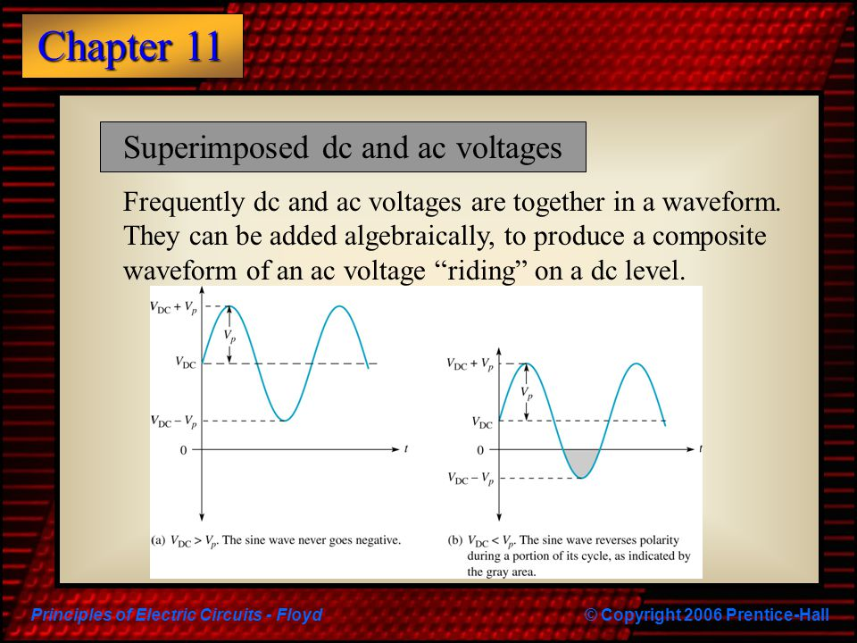Principles of Electric Circuits - Floyd© Copyright 2006 Prentice-Hall Chapter 11 Frequently dc and ac voltages are together in a waveform. They can be