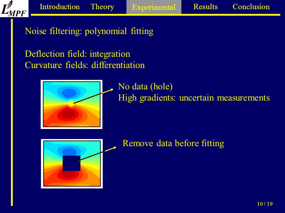 Introduction Theory Experimental Results Conclusion 10 / 19 Noise filtering: polynomial fitting Deflection field: integration Curvature fields: differentiation Experimental No data (hole) High gradients: uncertain measurements Remove data before fitting