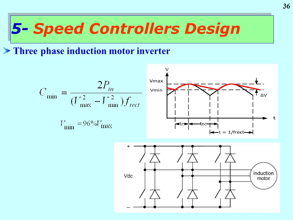 36 Three phase induction motor inverter 5- Speed Controllers Design