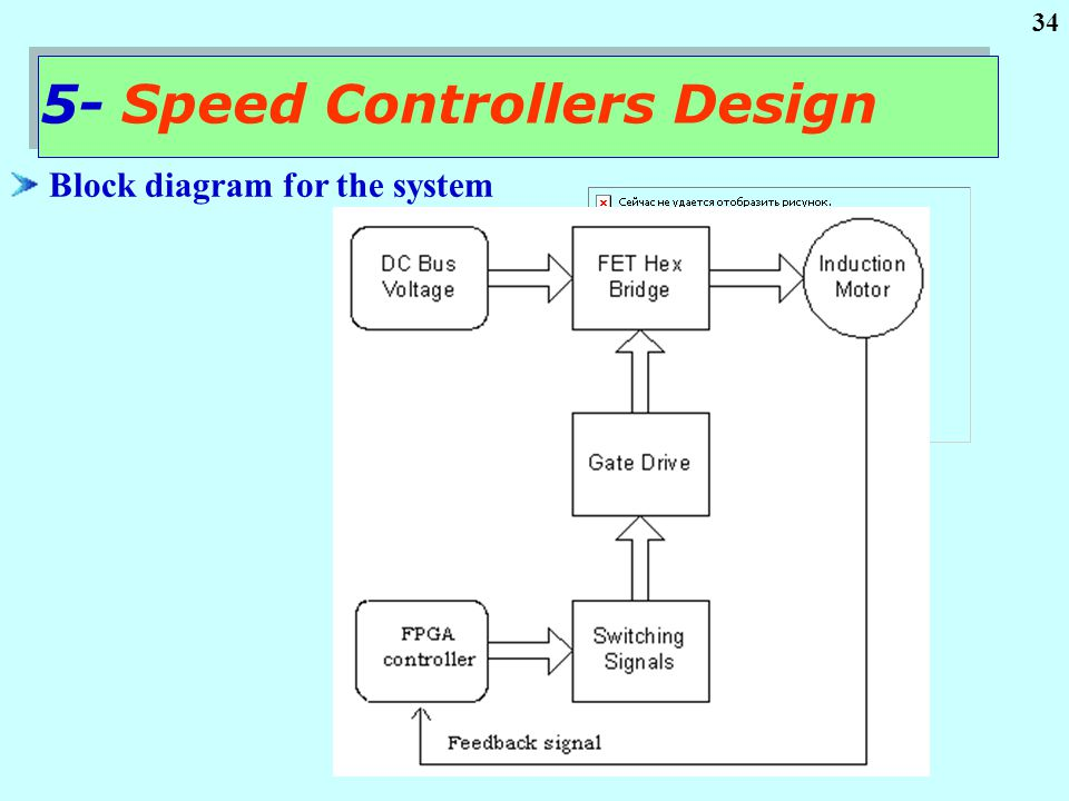 35 Three phase induction motor inverter 5- Speed Controllers Design