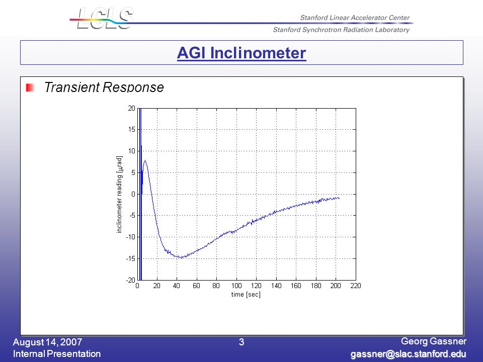 August 14, 2007 Internal Presentation Georg Gassner gassner@slac.stanford.edu 3 AGI Inclinometer Transient Response