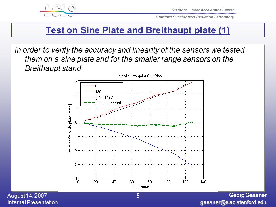 August 14, 2007 Internal Presentation Georg Gassner gassner@slac.stanford.edu 5 Test on Sine Plate and Breithaupt plate (1) In order to verify the accuracy and linearity of the sensors we tested them on a sine plate and for the smaller range sensors on the Breithaupt stand