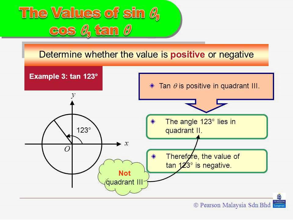  Pearson Malaysia Sdn Bhd Example 3: tan 123° y x Determine whether the value is positive or negative The angle 123° lies in quadrant II.