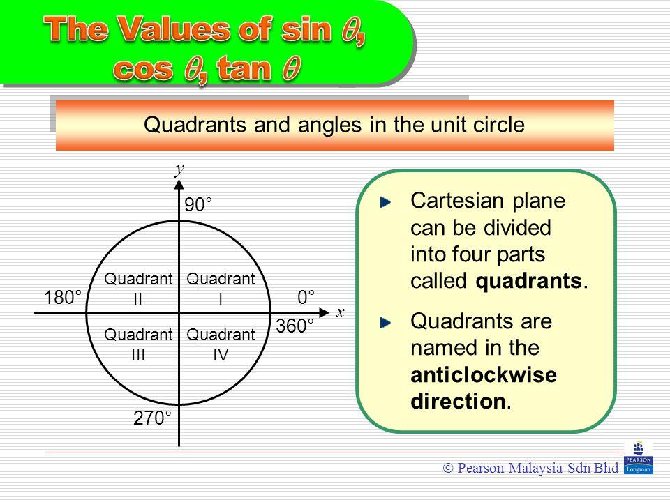  Pearson Malaysia Sdn Bhd Quadrants and angles in the unit circle 0°0° 90° 180° 270° 360° Quadrant I Quadrant II Quadrant III Quadrant IV Cartesian plane can be divided into four parts called quadrants.