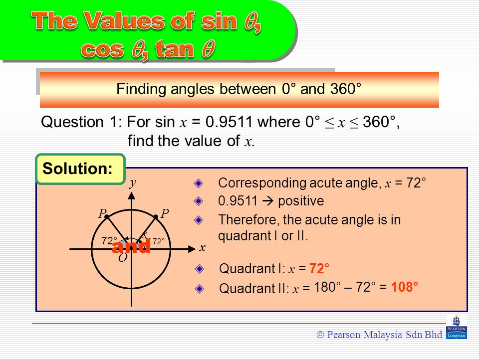  Pearson Malaysia Sdn Bhd Solution: Finding angles between 0° and 360° 0.9511  positive Therefore, the acute angle is in quadrant I or II.