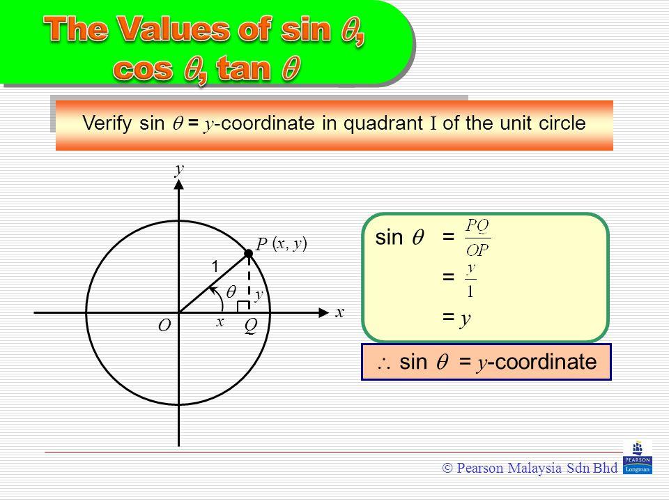  Pearson Malaysia Sdn Bhd Verify sin  = y -coordinate in quadrant I of the unit circle O sin  = = = y y x  P ( x, y ) 1 y x Q  sin  = y -coordinate