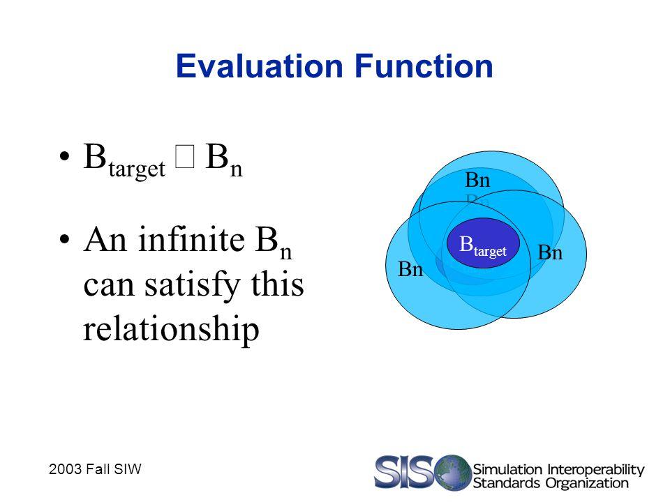 2003 Fall SIW Evaluation Function B target  B n An infinite B n can satisfy this relationship B target Bn B target Bn