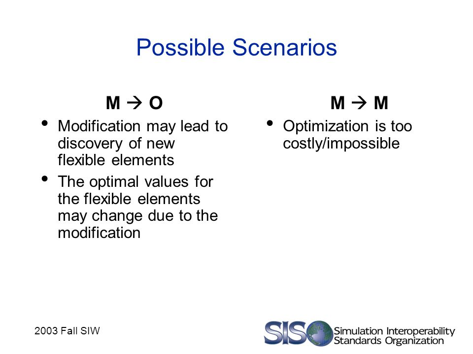 2003 Fall SIW Possible Scenarios M  O Modification may lead to discovery of new flexible elements The optimal values for the flexible elements may ch
