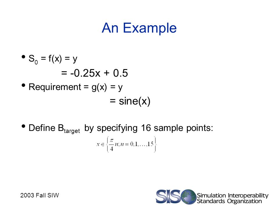 2003 Fall SIW An Example S 0 = f(x) = y = -0.25x + 0.5 Requirement = g(x) = y = sine(x) Define B target by specifying 16 sample points: