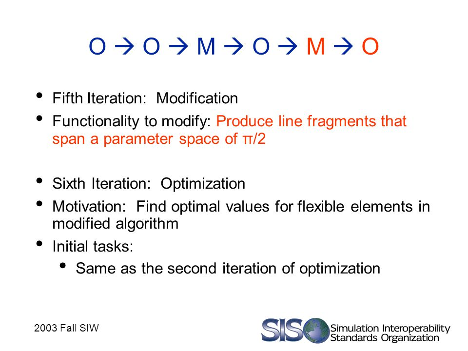 2003 Fall SIW O  O  M  O  M  O Fifth Iteration: Modification Functionality to modify: Produce line fragments that span a parameter space of π/2 S