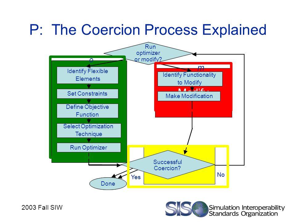 2003 Fall SIW P: The Coercion Process Explained Identify Flexible Elements Set Constraints Define Objective Function Select Optimization Technique Run Optimizer Identify Functionality to Modify Make Modification Done No Yes Successful Coercion.