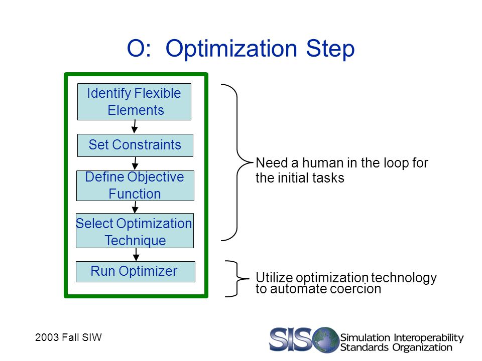 2003 Fall SIW O: Optimization Step Need a human in the loop for the initial tasks Utilize optimization technology to automate coercion Identify Flexible Elements Set Constraints Define Objective Function Select Optimization Technique Run Optimizer