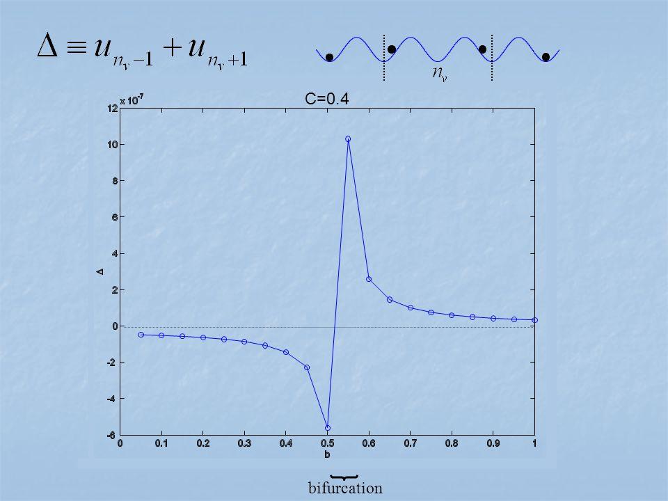C=0.4 bifurcation