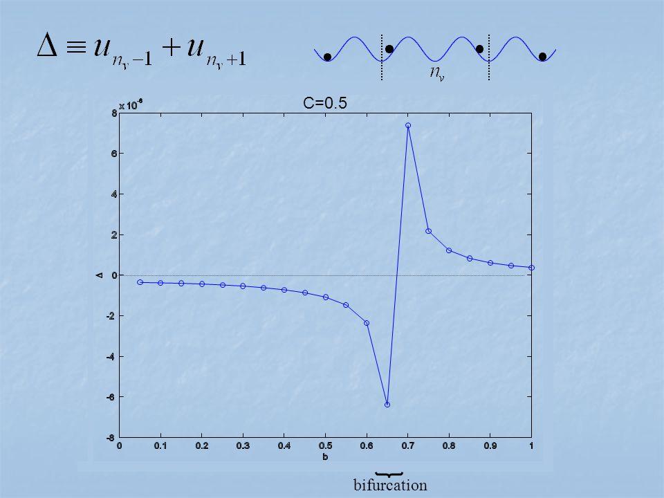 C=0.5 bifurcation