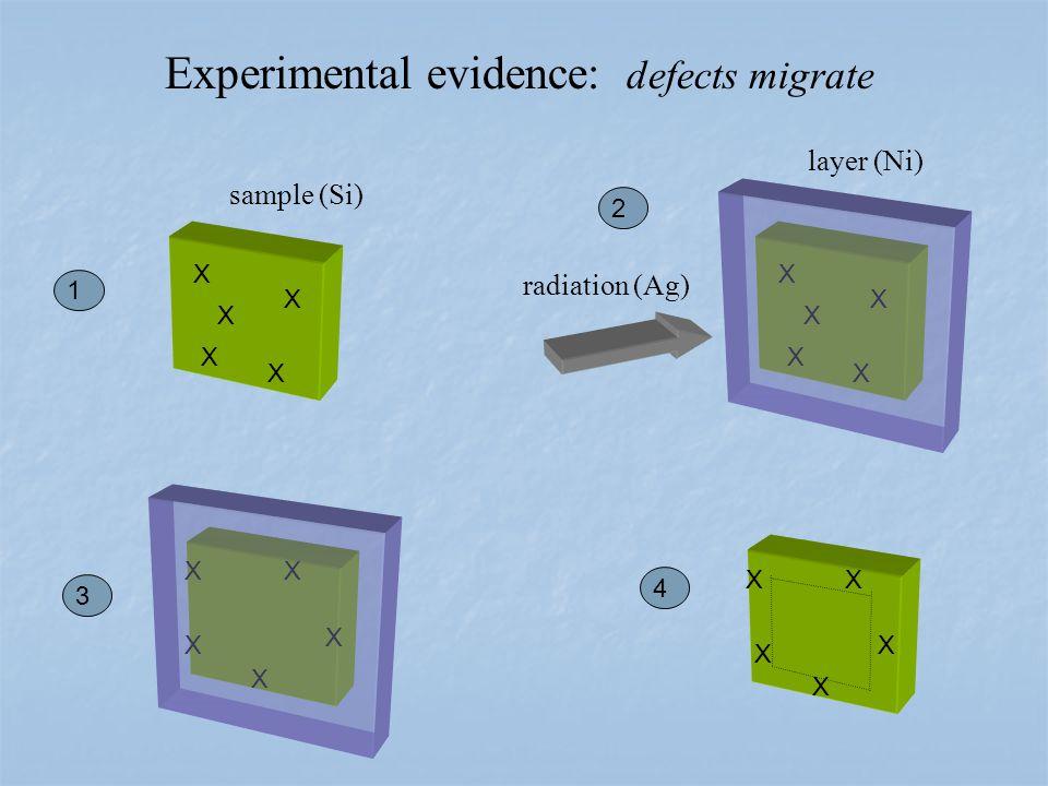 X X X X X radiation (Ag) Experimental evidence: defects migrate sample (Si) X X X X X XX X X X XX X X X layer (Ni) 1 2 4 3