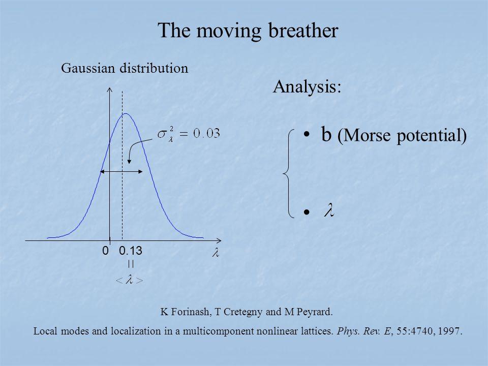 00.13 Gaussian distribution K Forinash, T Cretegny and M Peyrard.