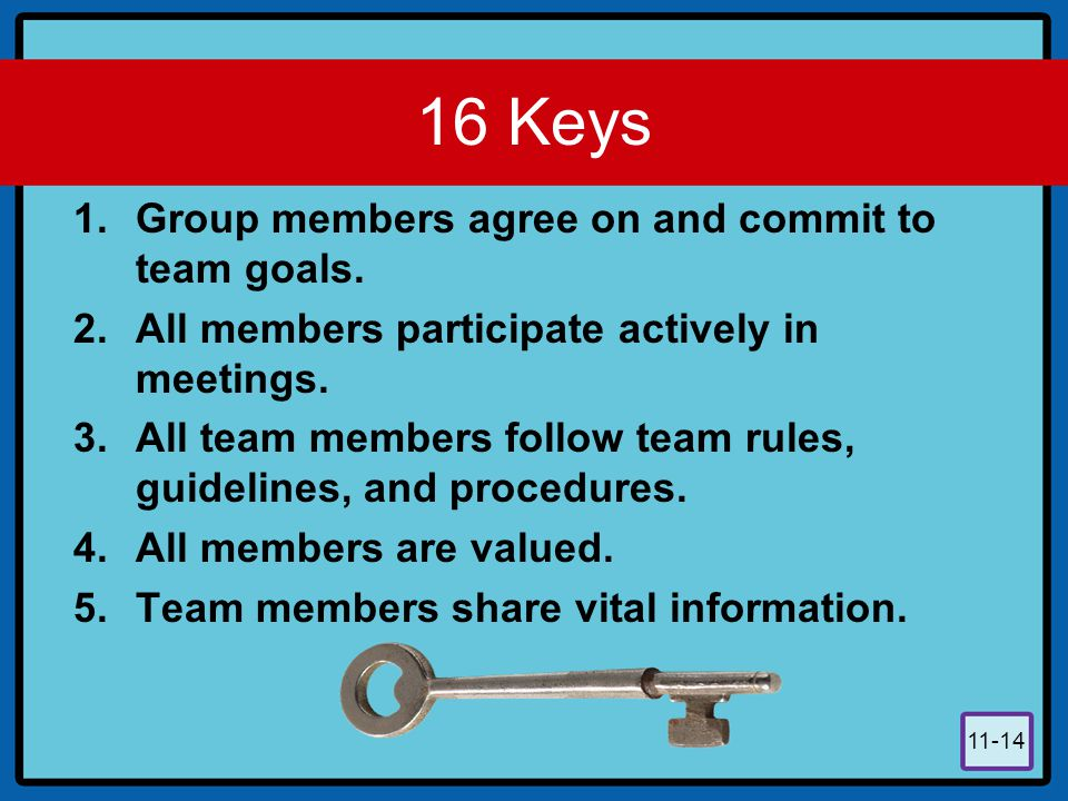 11-14 16 Keys 1.Group members agree on and commit to team goals. 2.All members participate actively in meetings. 3.All team members follow team rules,