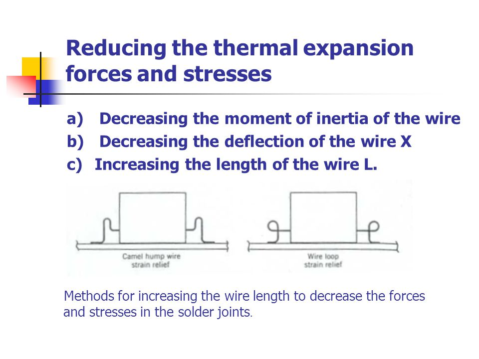 Reducing the thermal expansion forces and stresses a) Decreasing the moment of inertia of the wire b) Decreasing the deflection of the wire X c)Increasing the length of the wire L.