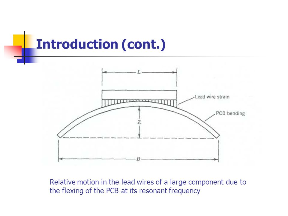 Introduction (cont.) Relative motion in the lead wires of a large component due to the flexing of the PCB at its resonant frequency