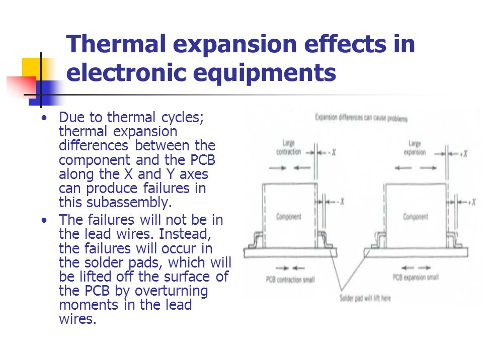 Thermal expansion effects in electronic equipments Due to thermal cycles; thermal expansion differences between the component and the PCB along the X and Y axes can produce failures in this subassembly.