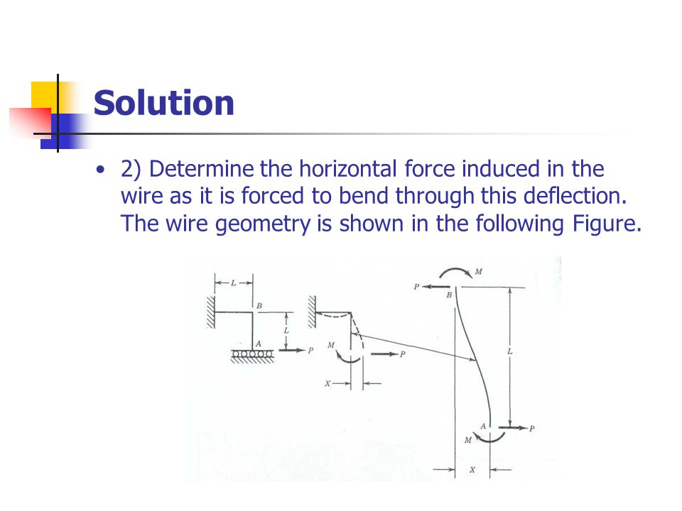 Solution 2) Determine the horizontal force induced in the wire as it is forced to bend through this deflection.