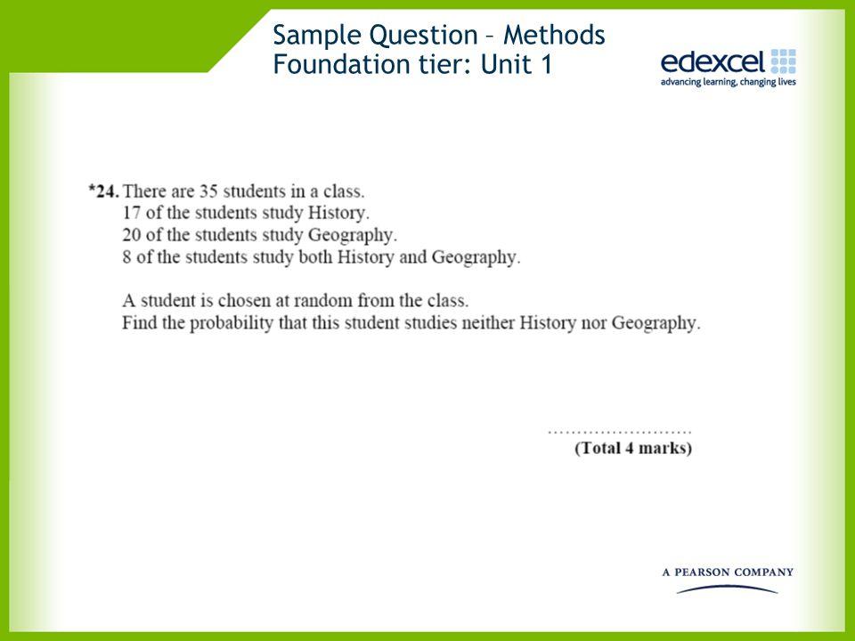 Sample Question – Methods Foundation tier: Unit 1