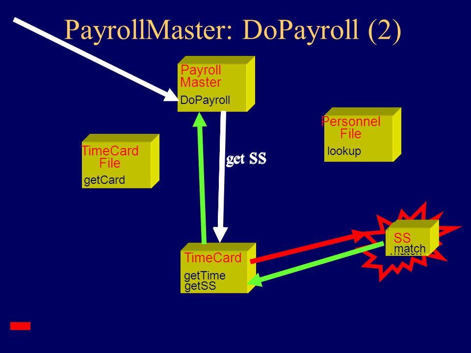 TimeCard File getCard Payroll Master DoPayroll Personnel File lookup TimeCard getSS getTime TimeCard getSS getTime TimeCard getSS getTime PayrollMaster: DoPayroll (1)