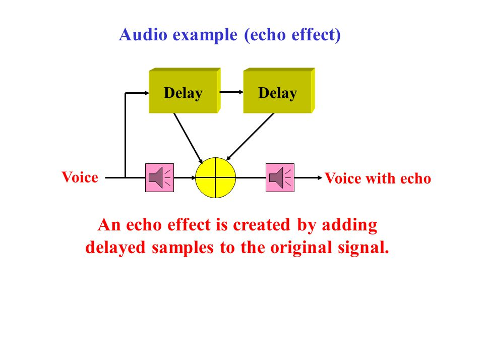 BPF 0.5 - 2 kHz Voice Filtered Voice Audio example (voice and band-pass filter)