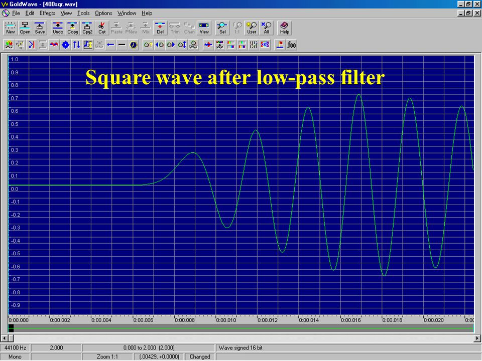 Square wave before filtering