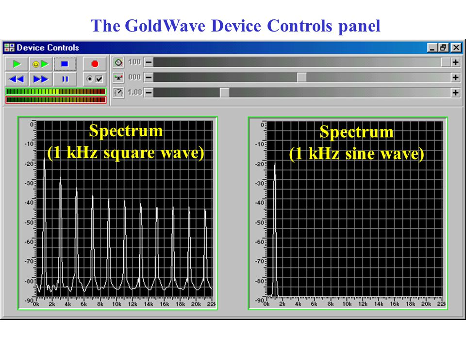 Square wave after low-pass filter