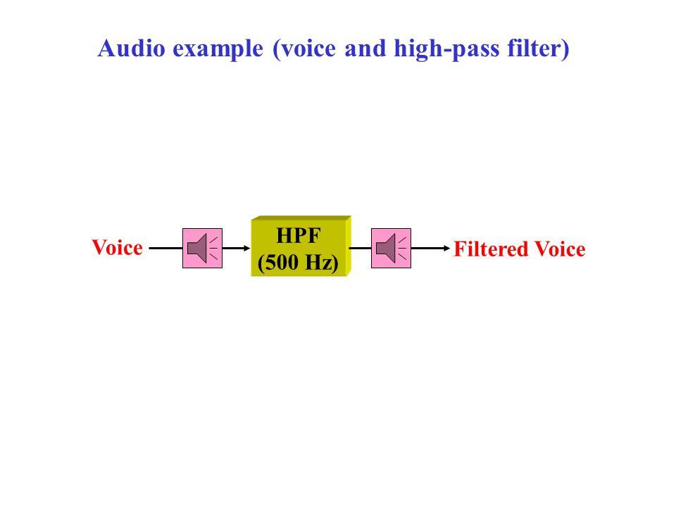 HPF (500 Hz) Voice Filtered Voice Audio example (voice and high-pass filter)