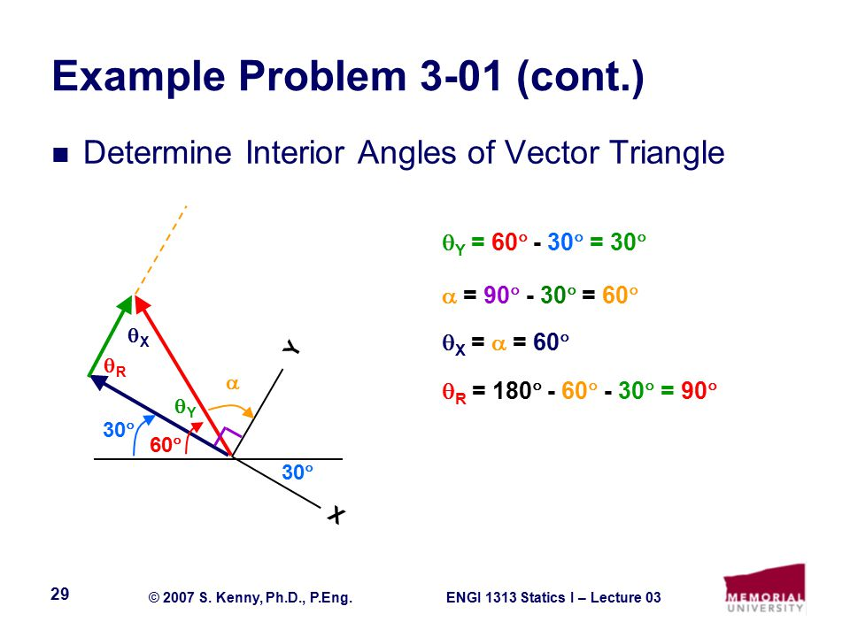 ENGI 1313 Statics I – Lecture 03© 2007 S. Kenny, Ph.D., P.Eng.