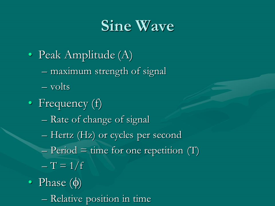 Sine Wave Peak Amplitude (A)Peak Amplitude (A) –maximum strength of signal –volts Frequency (f)Frequency (f) –Rate of change of signal –Hertz (Hz) or cycles per second –Period = time for one repetition (T) –T = 1/f Phase (  )Phase (  ) –Relative position in time