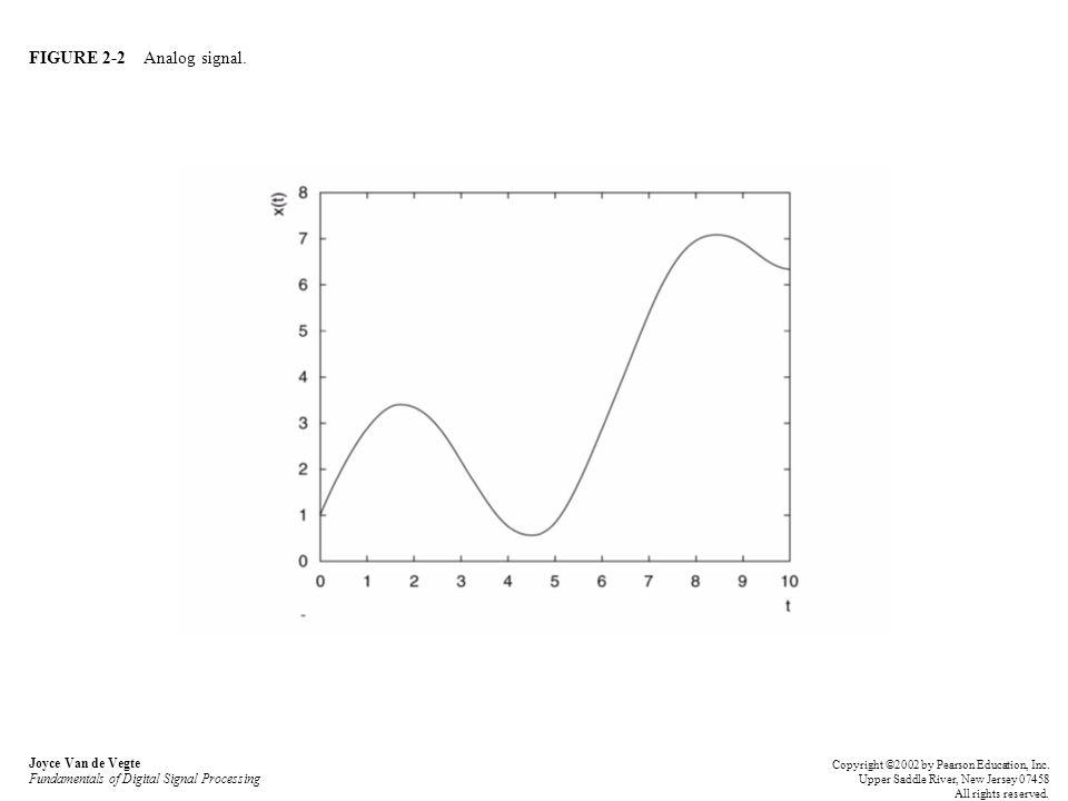 FIGURE 2-2 Analog signal. Joyce Van de Vegte Fundamentals of Digital Signal Processing Copyright ©2002 by Pearson Education, Inc. Upper Saddle River,
