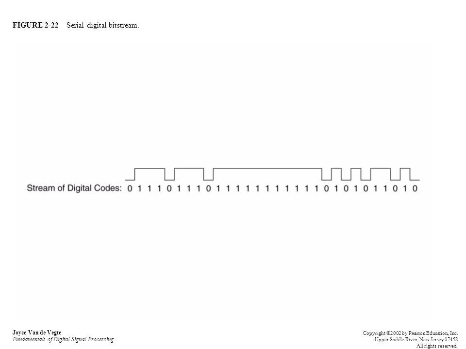 FIGURE 2-22 Serial digital bitstream. Joyce Van de Vegte Fundamentals of Digital Signal Processing Copyright ©2002 by Pearson Education, Inc. Upper Sa
