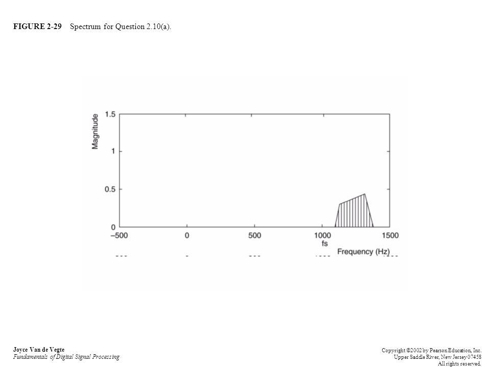 FIGURE 2-29 Spectrum for Question 2.10(a). Joyce Van de Vegte Fundamentals of Digital Signal Processing Copyright ©2002 by Pearson Education, Inc. Upp