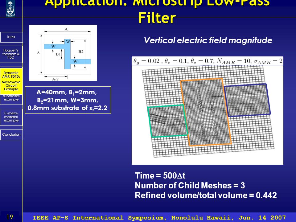 19 Floquet's theorem & PBC Array scanning method Conclusion Intro PBG substrates example TL-meta- material example IEEE AP-S International Symposium, Honolulu Hawaii, Jun.