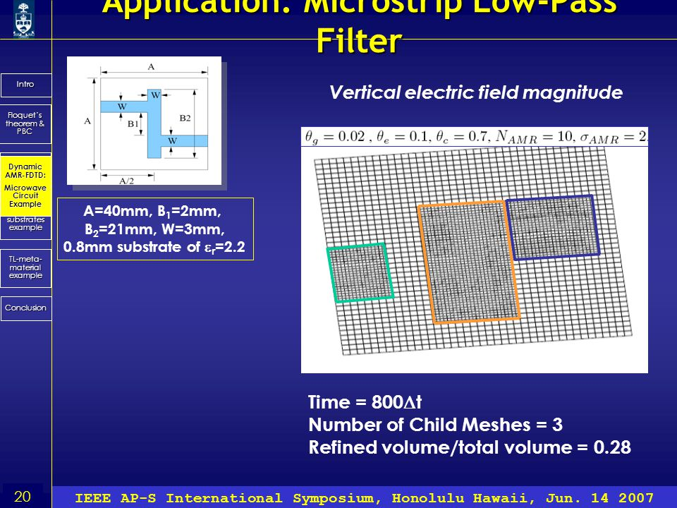 20 Floquet's theorem & PBC Array scanning method Conclusion Intro PBG substrates example TL-meta- material example IEEE AP-S International Symposium, Honolulu Hawaii, Jun.