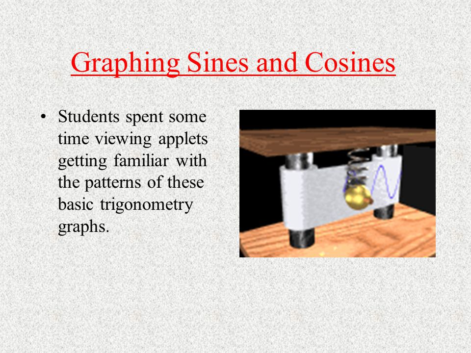 Graphing Sines and Cosines In taking this class I was hoping to learn how to quickly create lessons that students can access from home.