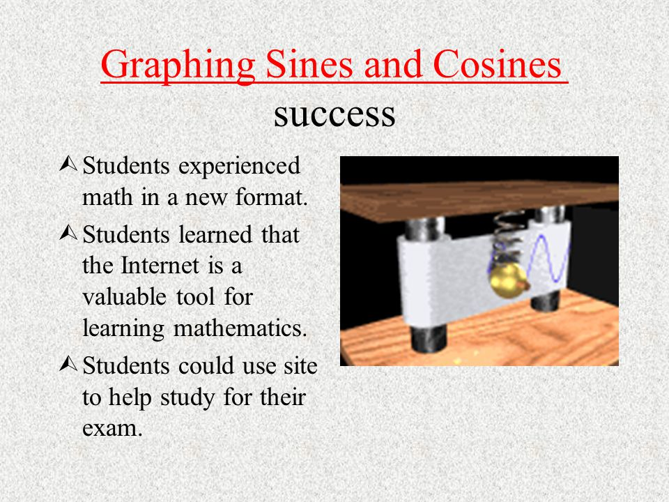 Graphing Sines and Cosines Graphing Sines and Cosines success ÙStudents experienced math in a new format.
