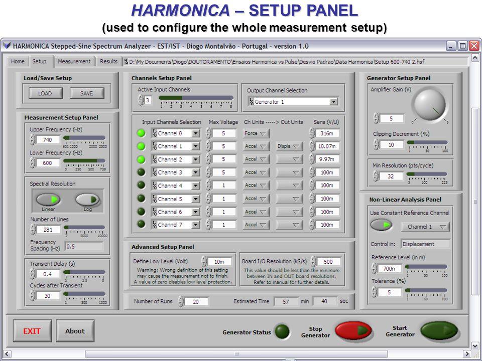 HARMONICA – SETUP PANEL (used to configure the whole measurement setup)