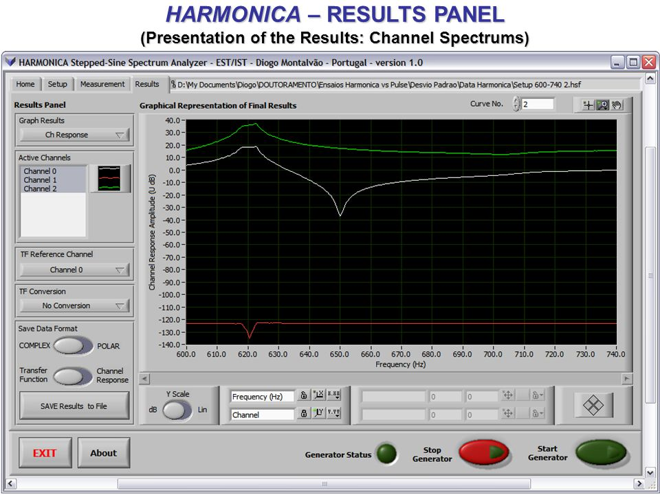 HARMONICA – RESULTS PANEL (Presentation of the Results: Frequency Response Functions Phase)