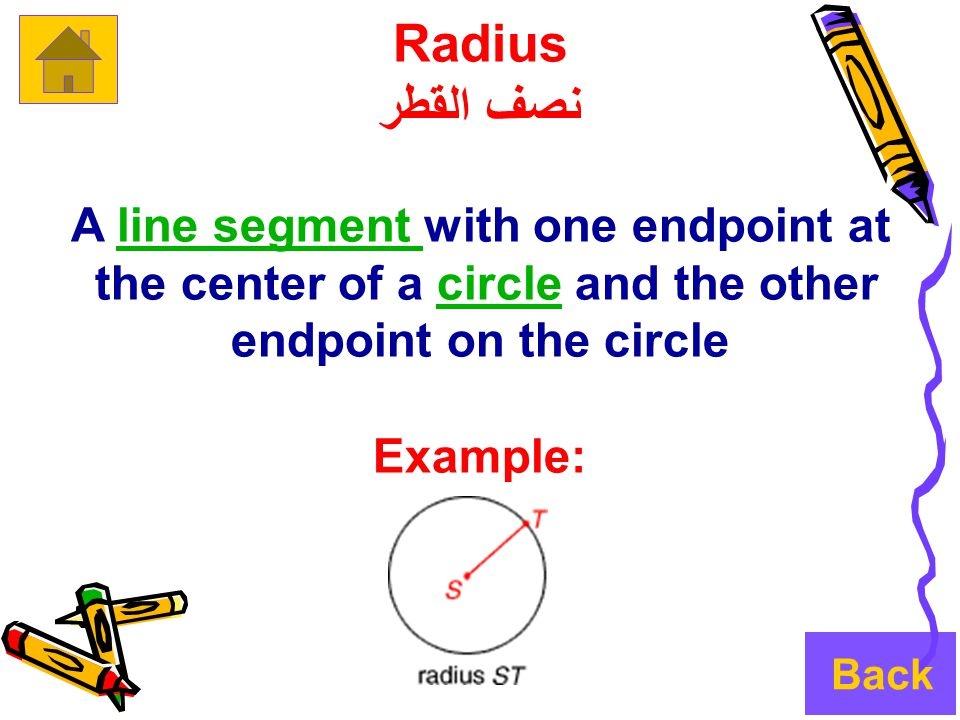 Radius نصف القطر A line segment with one endpoint atline segment the center of a circle and the other endpoint on the circlecircle Example: Back