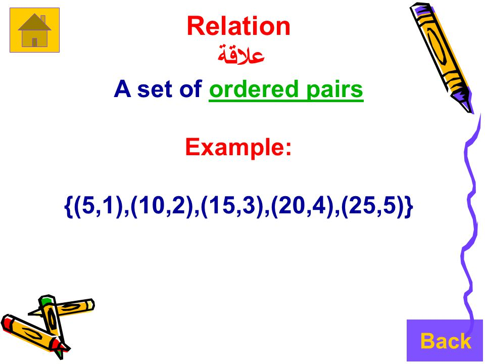 Relation علاقة A set of ordered pairsordered pairs Example: {(5,1),(10,2),(15,3),(20,4),(25,5)} Back