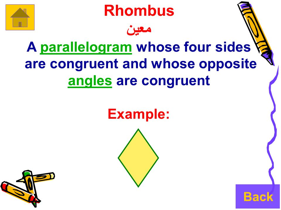 Rhombus معين A parallelogram whose four sidesparallelogram are congruent and whose opposite angles are congruent angles Example: Back