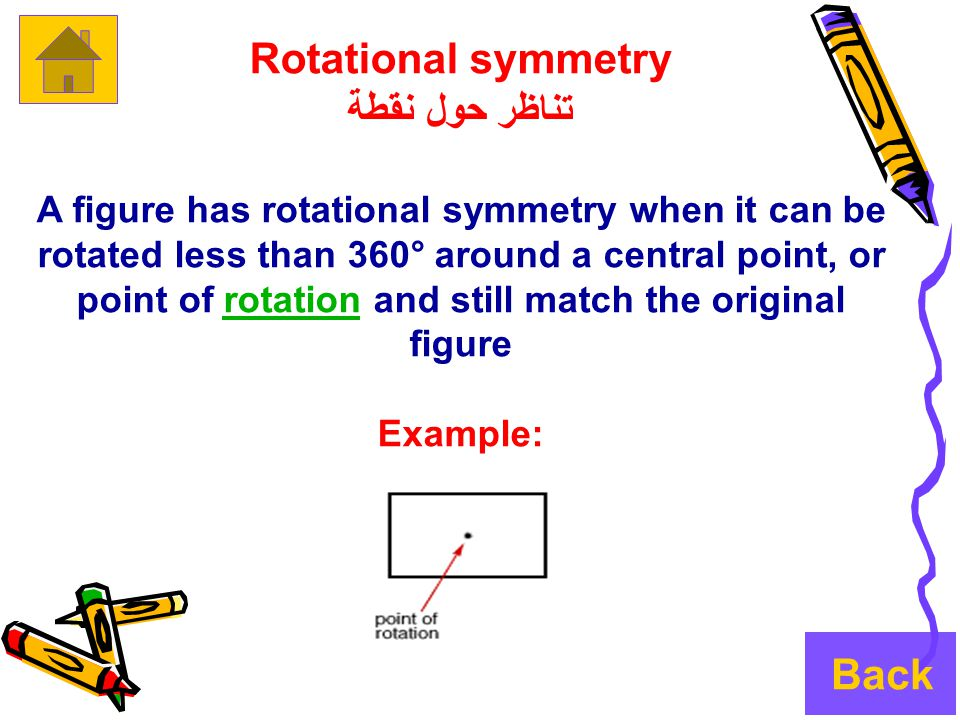 Rotational symmetry تناظر حول نقطة A figure has rotational symmetry when it can be rotated less than 360° around a central point, or point of rotation and still match the original figurerotation Example: Back